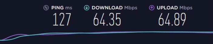 CyberGhost VPN greitis - JAV serveris