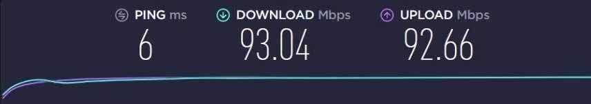 Greitis be VPN