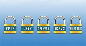 VPN protokolai