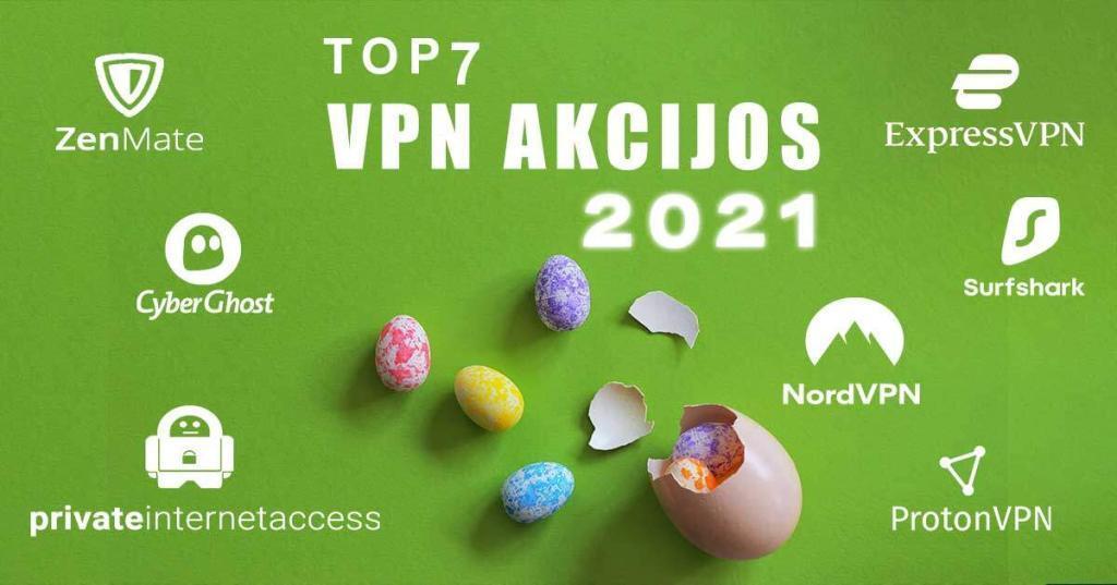 7 Geriausi VPN pasiūlymai šį pavasarį - Velykinės akcijos