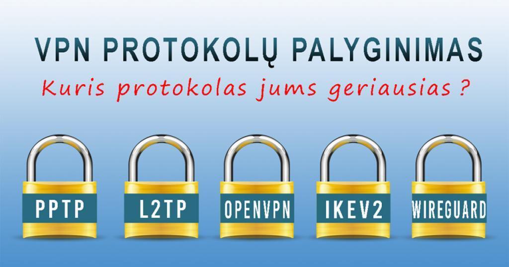 VPN protokolų palyginimas