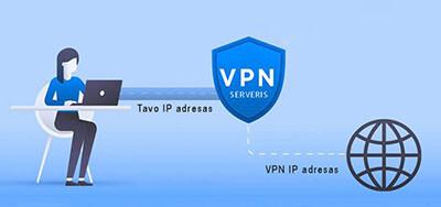 kaip veikia VPN ryšys